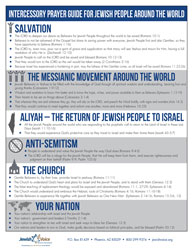 Prayer guide for Jewish People
